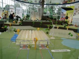 Sustainable energy display